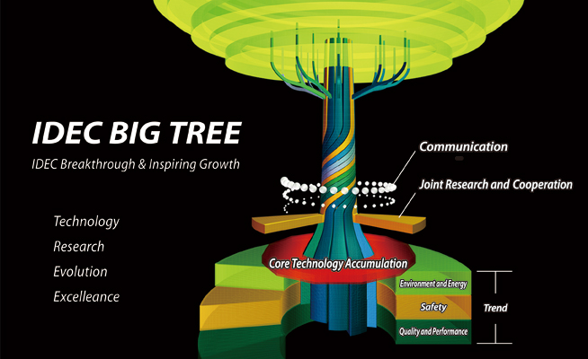 "R&D Strategy Concept ""IDEC BIG TREE"""