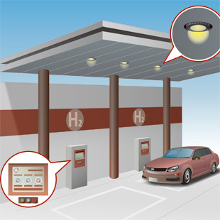 Reliable ex-proof solutions for hydrogen stations