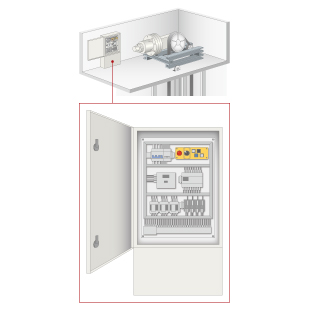 IDEC safety products help building a control system complying with the new elevator safety standards