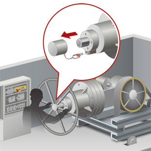 Eliminate accidents caused by hoisting machine errors